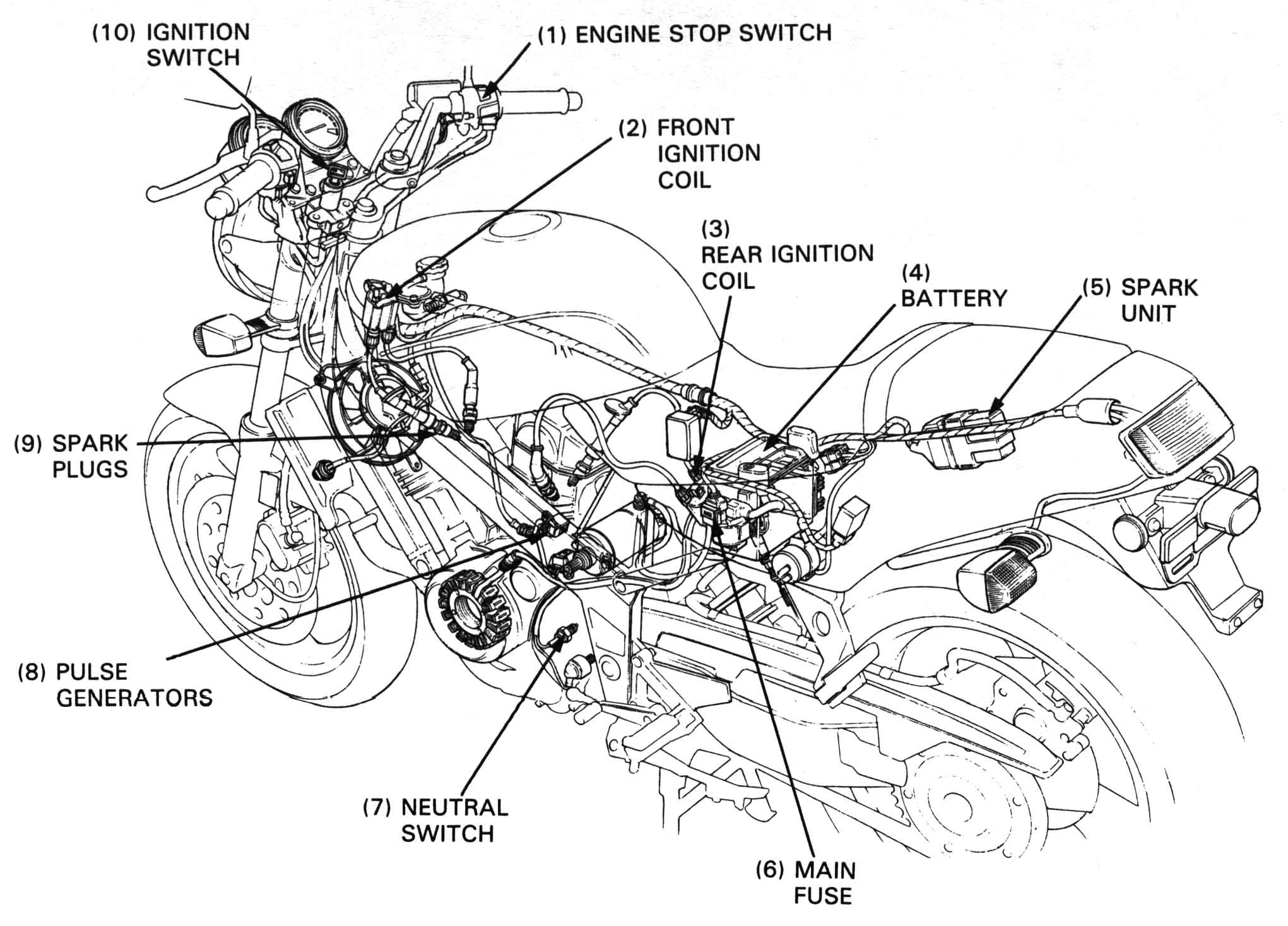 Honda Fire Diagram Content Resource Of Wiring Generator Schematics Nt650 Service Manual Section 16 Ignition System Rh Hawkworks Net Dashboard Warning Lights Symbols