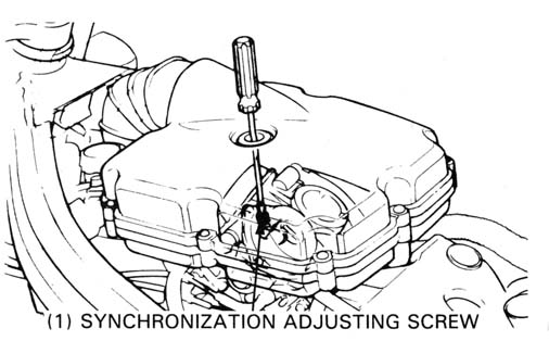 honda nt650 service manual section 3 maintenance Harley-Davidson Engine Diagram reinstall the reserve tank cap
