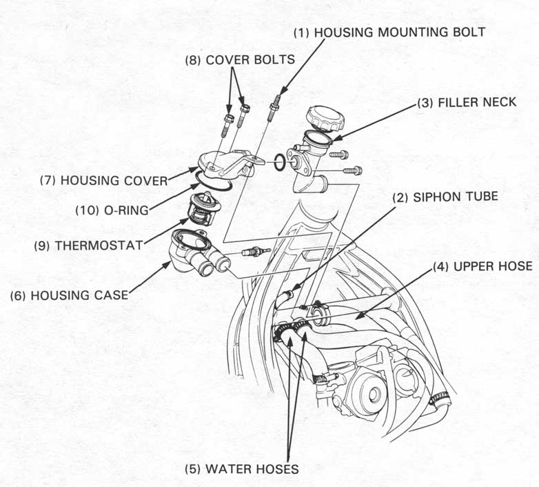 Honda Nt650 Service Manual Section 5 Cooling System